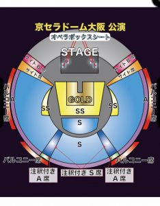 QUEENのチケット 座席表